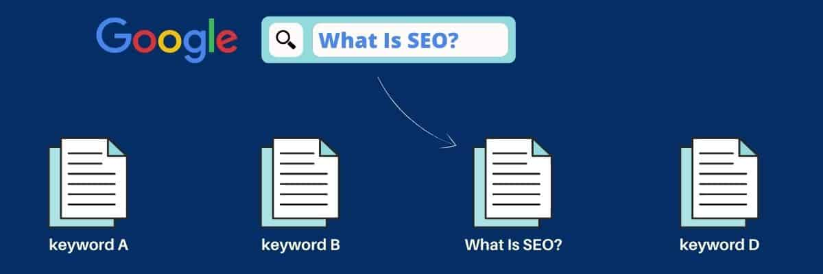eli5 what is seo