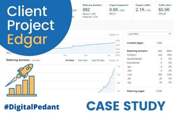 "Client Project ""Edgar"" SEO Case Study: Persistence Bears Fruit"